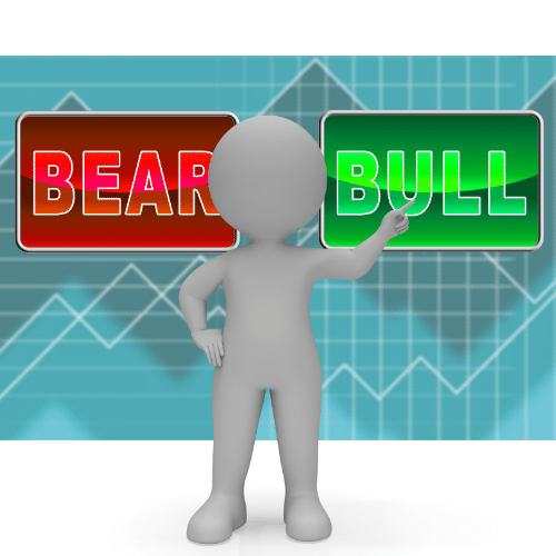 Using support and resistance levels to enter and exit trades