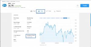 How to build a dividend portfolio on etoro