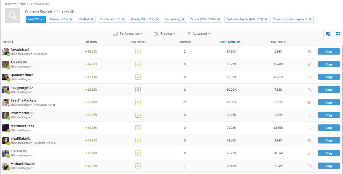 /Users/alejandro/Desktop/investor selection.png