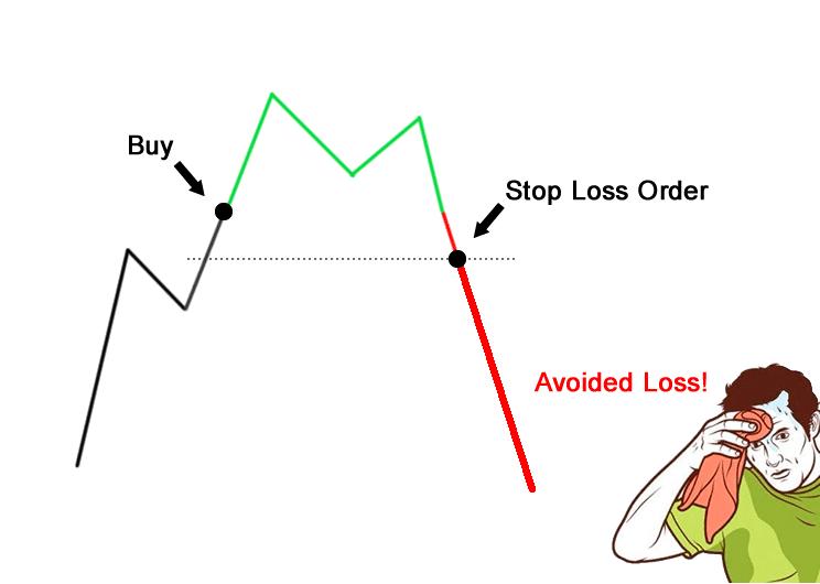 Crypto Trading - Social Trading 101