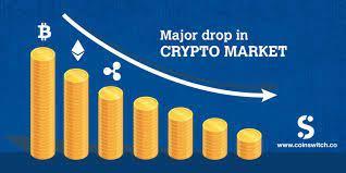 Crypto Market - Social Trading 101